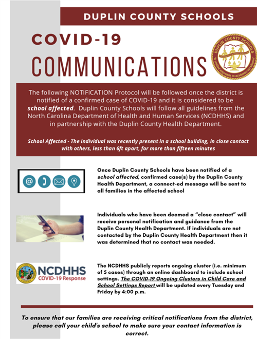 Communications Flyer