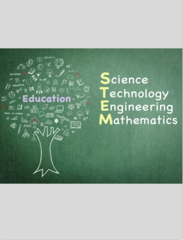 STEM Acronym showing science, technology, engineering, and math