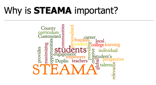 Why is STEAMA Important?